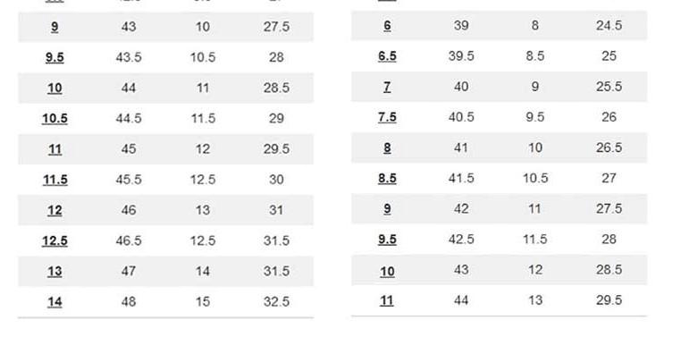 جدول سایز کفش برای خرید اینترنتی