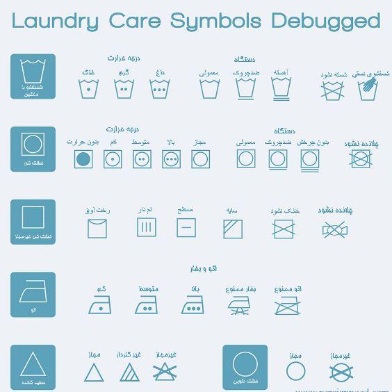 راهنمای شستشوی لباس
