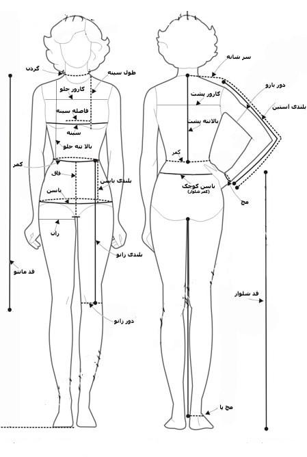 اندازه گیری دقیق برای تعیین سایز مانتو