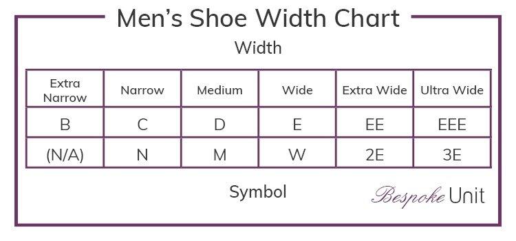 جدول تعیین سایز کفش زنانه و دخترانه ( چگونه سایز مناسب کفش را بدانیم؟)