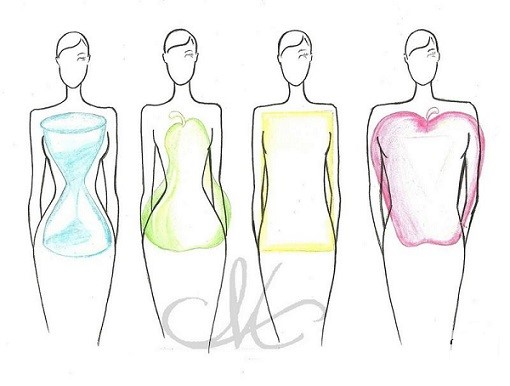 فرم های مختلف بدن در طراحی لباس مجلسی