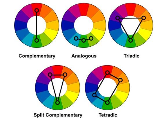 اصول رنگ شناسی :چگونه مانتو را ست کنیم؟