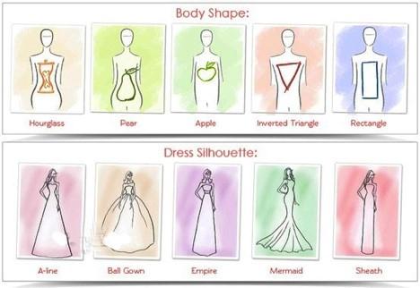 فرم بدنی و مدل مانتو عقد