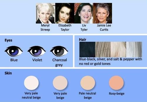 با لباس مجلسی مشکی چه رنگ مویی میاد؟ (ست های رنگ مو با لباس مشکی)